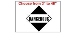 Dangerous Stencil