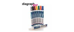 GPX Classic Markers